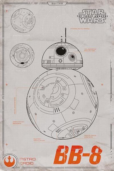Star Wars - The Force Awakens - BB-8 (Framed Poster) - Merch Online ...