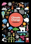 Climate Change - Robin Twiddy (Hardcover)