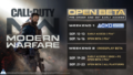 Call of Duty: Modern Warfare (PS4/Xbox One) Pre-Order for OPEN BETA Early Access. Due 25 October 2019. - Thumbnail